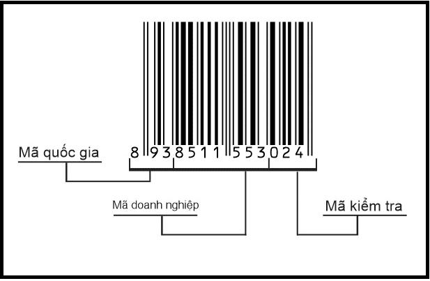 Mã vạch 893 là mã vạch của nước nào ?
